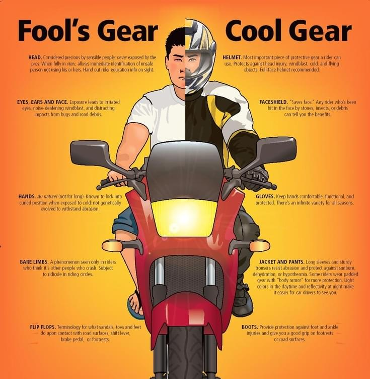 Motorbike Safety Gear in Vietnam